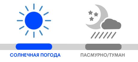 Линза для солнечной погоды